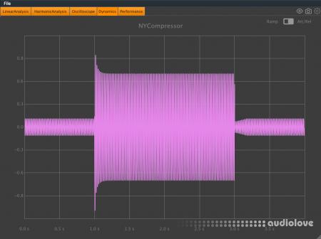 DDMF PluginDoctor v1.5.0 / v1.6.2 WiN MacOSX