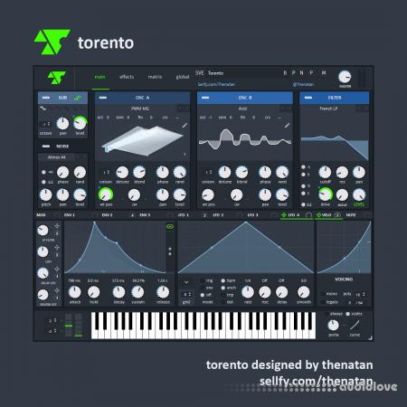 Thenatan Xfer Records Torento