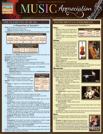 Music Appreciation (Quick Study Academic)