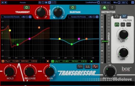Boz Digital Labs Transgressor 2