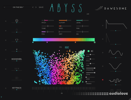 Tracktion Dawesome Abyss