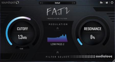 SoundSpot FAT2
