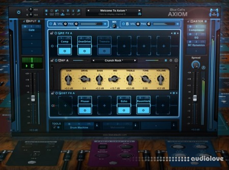 Groove3 Blue Cat Axiom Explained®
