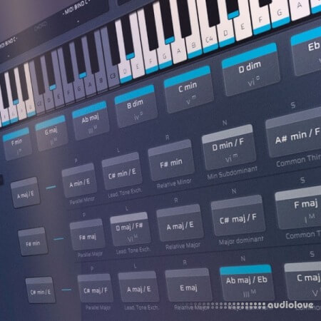 Producertech Scaler Modulation Masterclass TUTORiAL