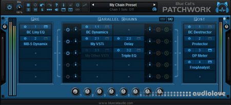 Blue Cat Audio Blue Cat's PatchWork v2.2.0 CE WiN MacOSX