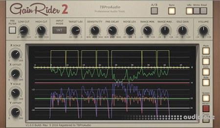 TBProAudio GainRider 2 v1.0.4 CE / v1.0.1 WiN MacOSX
