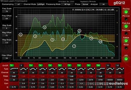 TBProAudio gEQ12 v1.4.0 CE / v1.3.7 WiN MacOSX