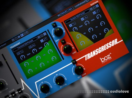 Groove3 Boz Digital Labs Transgressor Explained TUTORiAL