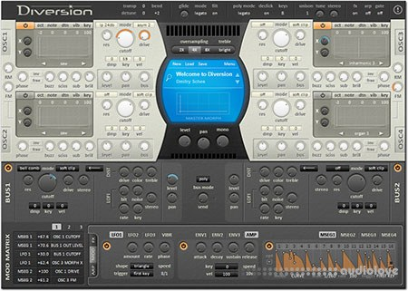 Dmitry Sches Diversion v1.41 WiN MacOSX