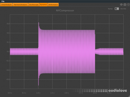 DDMF PluginDoctor v1.1.3 WiN