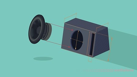 Audiojudgement Acoustics 101 Speaker design basics and enclosure design DIY Audio