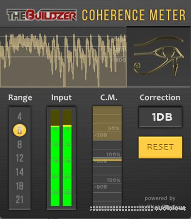 HoRNet Coherence Meter v1.0.0 WiN MacOSX