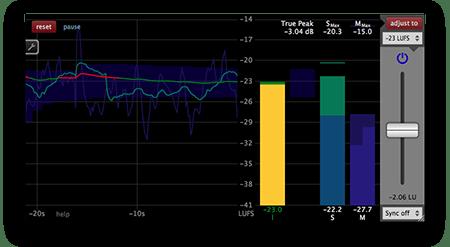 Klangfreund LUFS Meter v1.3.0 WiN MacOSX