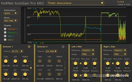 HoRNet AutoGain Pro MK2 v2.0.5 WiN MacOSX