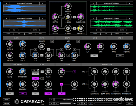 Glitchmachines Cataract v1.1 WiN MacOSX