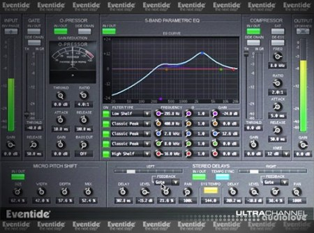 Groove3 Eventide UltraChannel Explained TUTORiAL