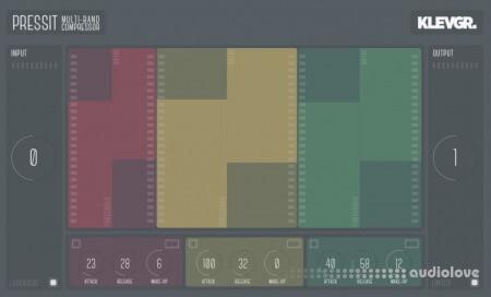 Klevgrand PressIt v1.0.1 WiN MacOSX