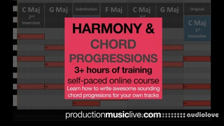 Production Music Live Harmony and Chord Progressions TUTORiAL