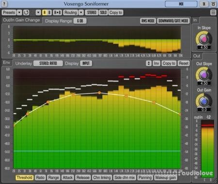 Voxengo Soniformer v3.8 WiN MacOSX