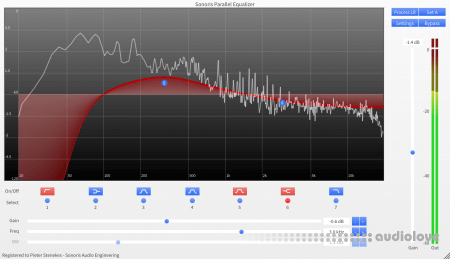 Sonoris Parallel Equalizer v1.0.4.0 FIXED WiN MacOSX