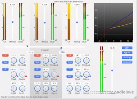 Sonoris Multiband Compressor v1.0.0.0 FIXED WiN MacOSX