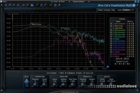 Blue Cat Freq Analyst Multi v2.3 MacOSX
