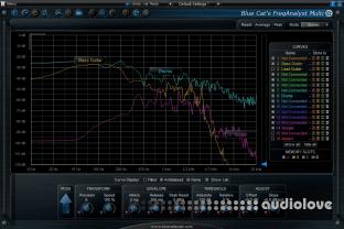 Blue Cat Freq Analyst Multi