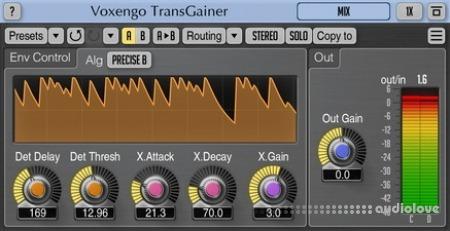 Voxengo TransGainer v1.9 WiN MacOSX