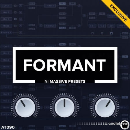 Audiotent Formant MiDi Synth Presets