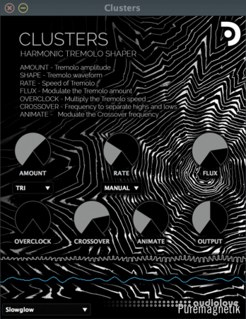 Puremagnetik Clusters