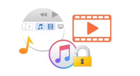 AppleMacSoft Easy DRM Converter