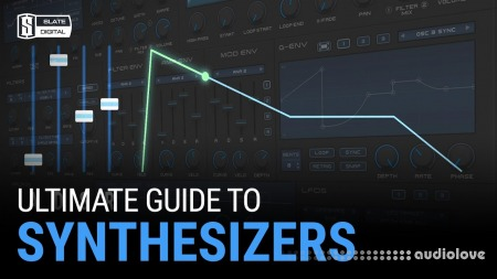 Slate Academy Ultimate Guide To Synthesizers TUTORiAL
