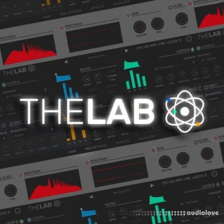 Industry Kits The Lab