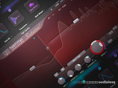 Groove3 Fabfilter Saturn 2 Explained