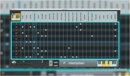 Soundmanufacture Scale Observer
