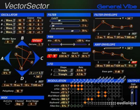 General Vibes Vector Sector